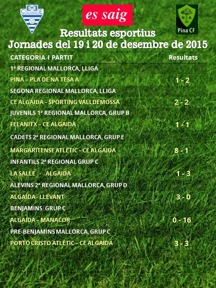 resultatsesportius19201215