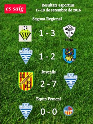 resultatsesportius2016_set3