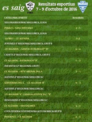 resultatsesportius2016_oct2