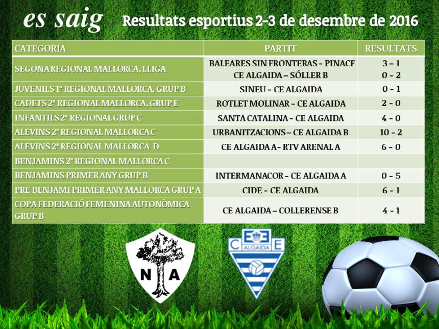 resultatsesportius_des16_01