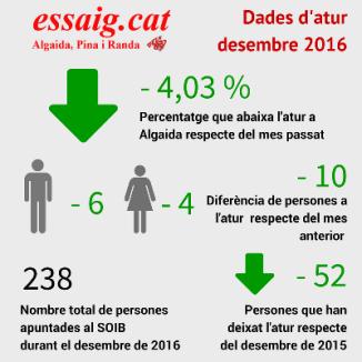infoatur_des16
